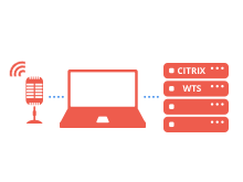 Citrix and WTS Dictate